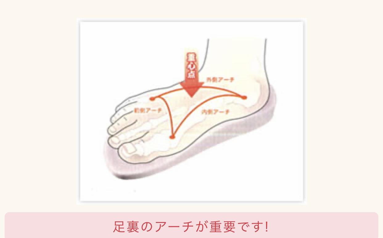身体の疲れを改善する靴選び